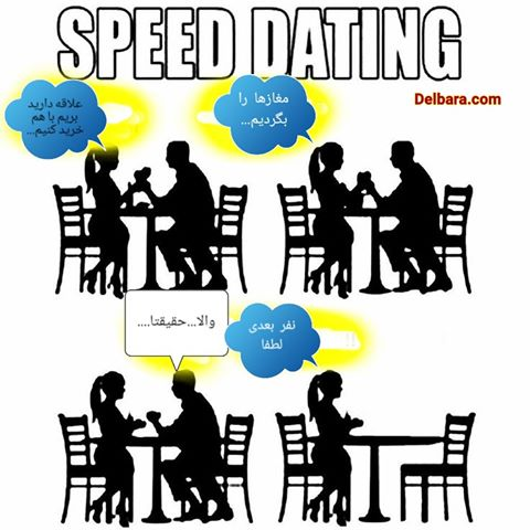 dating discount codes